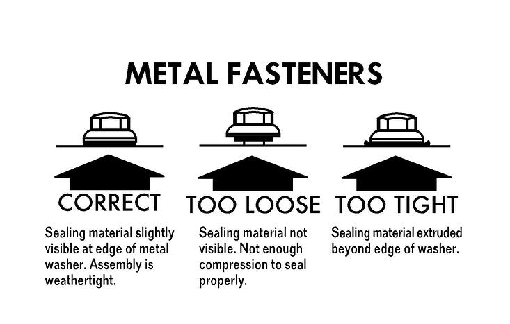 Fastener Only 060821