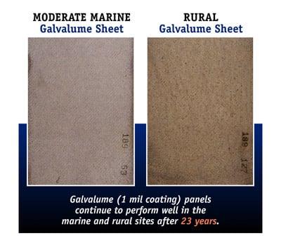 Galvalume-Sheet-Mar-Rural-sized