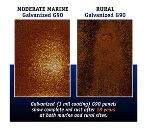 Galvanized-G90-Mar-Rural-sized