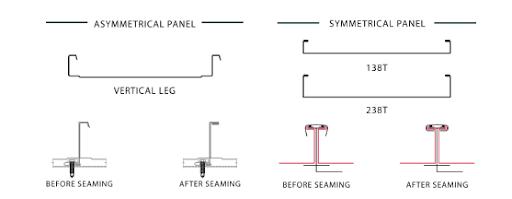 seaming-of-metal-panels