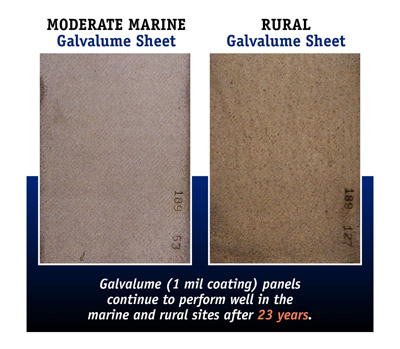 metal roofing substrates- galvanized g90