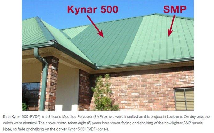 kynar 500 comparison