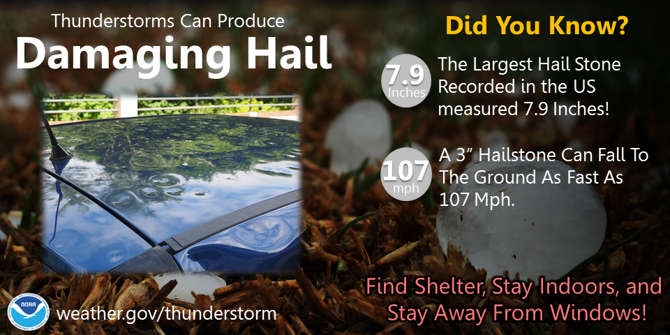 Thunderstorms can produce hail damage to your roof